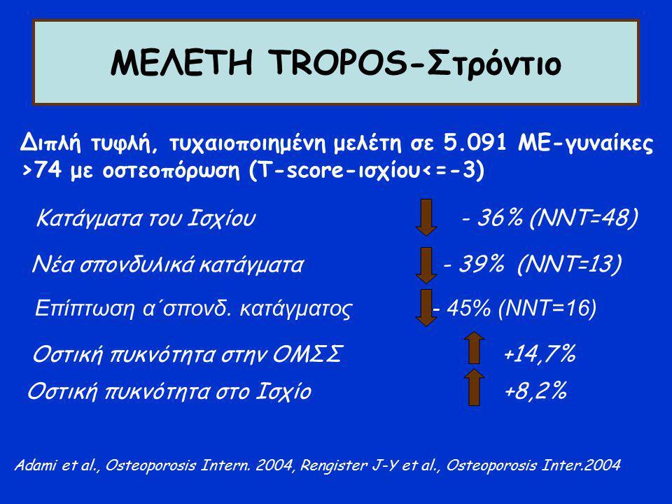 ΜΕΛΕΤΗ TROPOS-Στρόντιο Διπλή τυφλή, τυχαιοποιημένη μελέτη σε 5.091 ΜΕ-γυναίκες >74 με οστεοπόρωση (T-score-ισχίου<=-3) Κατάγματα του Ισχίου - 36% (ΝΝΤ