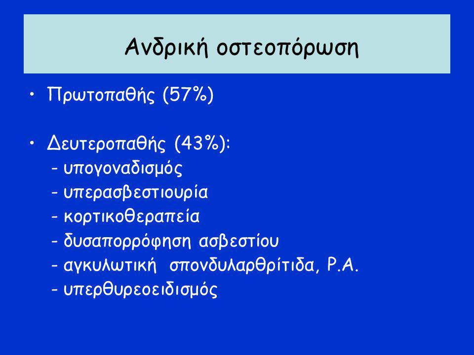 Ανδρική οστεοπόρωση Πρωτοπαθής (57%) Δευτεροπαθής (43%): - υπογοναδισμός - υπερασβεστιουρία - κορτικοθεραπεία - δυσαπορρόφηση ασβεστίου - αγκυλωτική σ