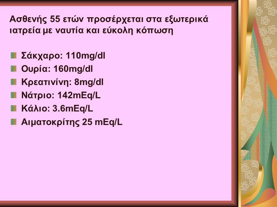 Ασθενής 55 ετών προσέρχεται στα εξωτερικά ιατρεία με ναυτία και εύκολη κόπωση Σάκχαρο: 110mg/dl Ουρία: 160mg/dl Κρεατινίνη: 8mg/dl Νάτριο: 142mEq/L Κάλιο: 3.6mEq/L Αιματοκρίτης 25 mEq/L