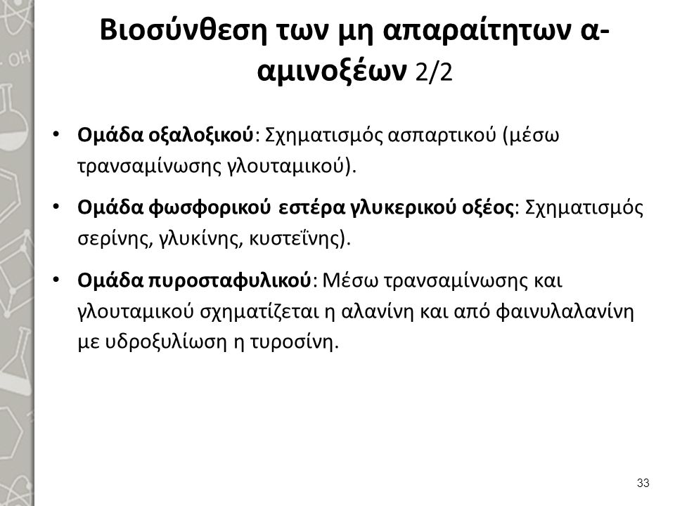 Βιοσύνθεση των μη απαραίτητων α- αμινοξέων 2/2 Ομάδα οξαλοξικού: Σχηματισμός ασπαρτικού (μέσω τρανσαμίνωσης γλουταμικού).