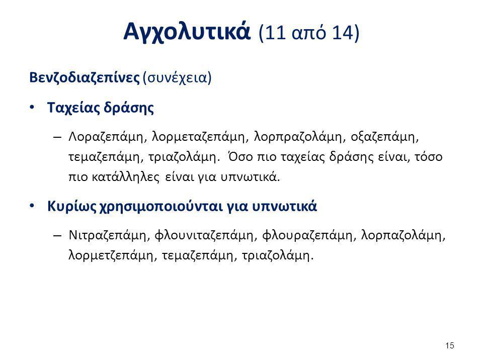 Αγχολυτικά (11 από 14) Βενζοδιαζεπίνες (συνέχεια) Ταχείας δράσης – Λοραζεπάμη, λορμεταζεπάμη, λορπραζολάμη, οξαζεπάμη, τεμαζεπάμη, τριαζολάμη. Όσο πιο