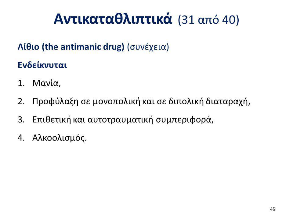 Αντικαταθλιπτικά (31 από 40) Λίθιο (the antimanic drug) (συνέχεια) Ενδείκνυται 1.Μανία, 2.Προφύλαξη σε μονοπολική και σε διπολική διαταραχή, 3.Επιθετι