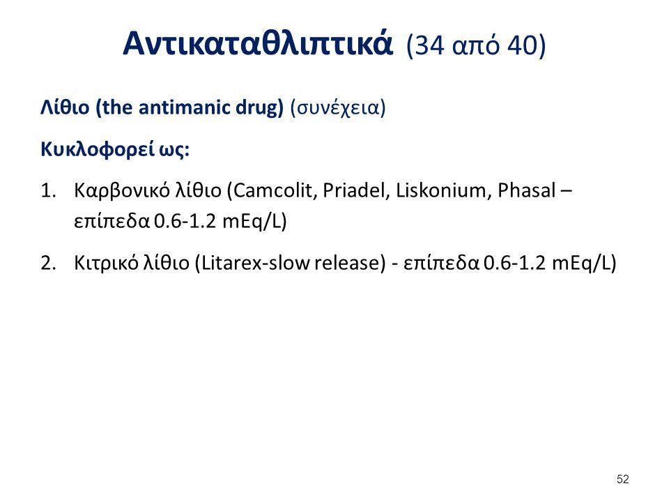 Αντικαταθλιπτικά (34 από 40) Λίθιο (the antimanic drug) (συνέχεια) Κυκλοφορεί ως: 1.Καρβονικό λίθιο (Camcolit, Priadel, Liskonium, Phasal – επίπεδα 0.