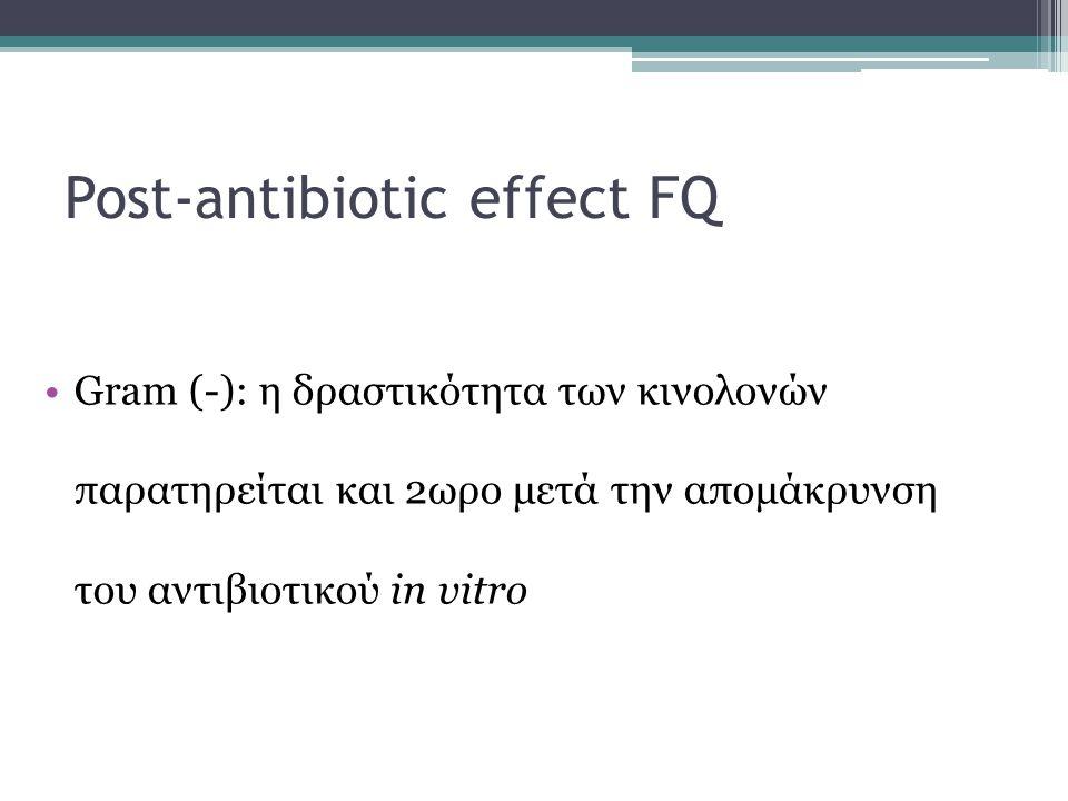 Post-antibiotic effect FQ Gram (-): η δραστικότητα των κινολονών παρατηρείται και 2ωρο μετά την απομάκρυνση του αντιβιοτικού in vitro
