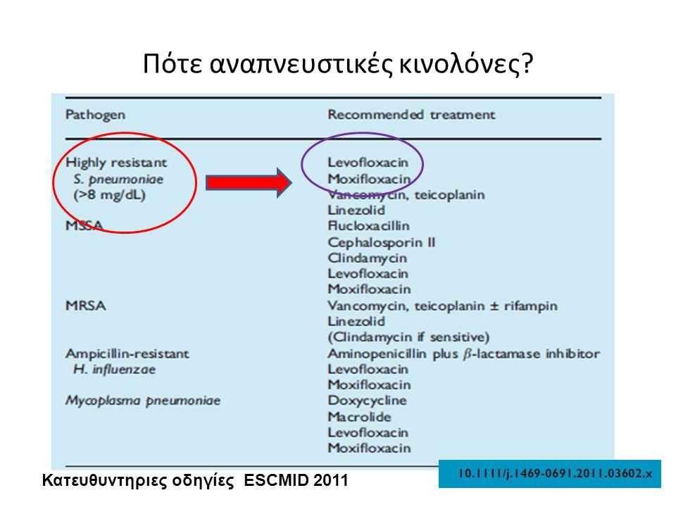 Πότε αναπνευστικές κινολόνες? Κατευθυντηριες οδηγίες ESCMID 2011