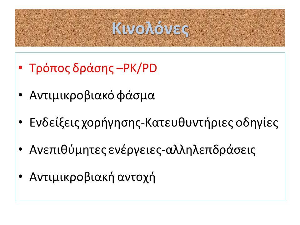 Επιδημιολογικά δεδομένα αντοχής λοιμώξεων από ψευδομονάδα στη σιπροφλοξασίνη στα ελληνικά νοσοκομεία, 2011-2013 ΤμήματαΠαθολογικάΧειρουργικάΜΕΘ 2011/2013 αντοχή στη σιπροφλοξασί νη 33.8%/35.826.8/25.355.5/42.7 www.whonet.gr