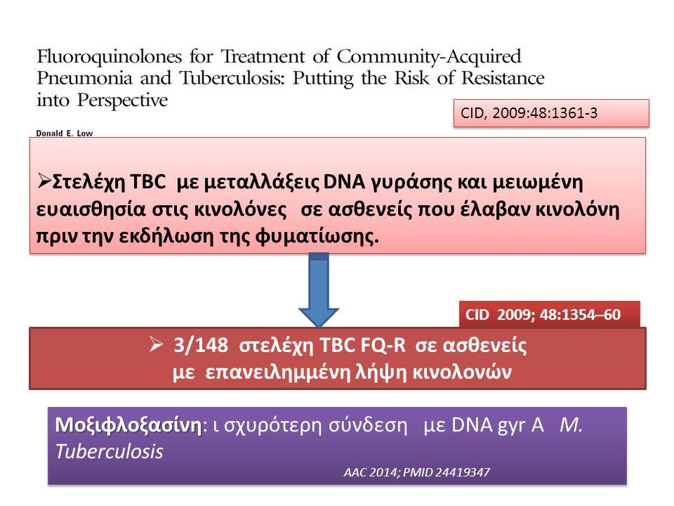  Στελέχη TBC με μεταλλάξεις DNA γυράσης και μειωμένη ευαισθησία στις κινολόνες σε ασθενείς που έλαβαν κινολόνη πριν την εκδήλωση της φυματίωσης. CID,