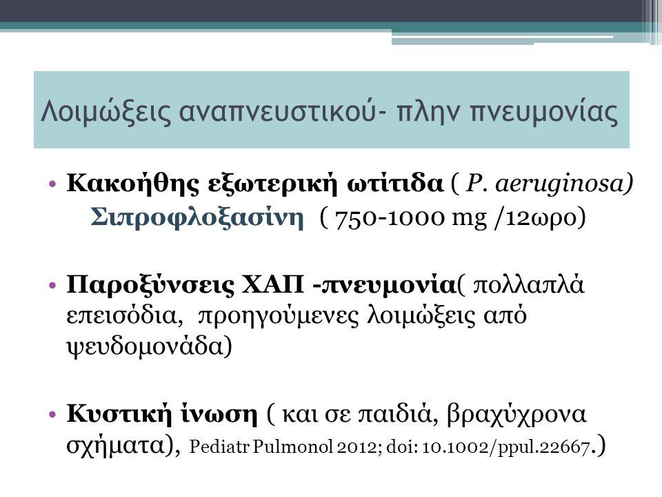 Λοιμώξεις αναπνευστικού- πλην πνευμονίας Κακοήθης εξωτερική ωτίτιδα ( P. aeruginosa) Σιπροφλοξασίνη ( 750-1000 mg /12ωρο) Παροξύνσεις ΧΑΠ -πνευμονία(