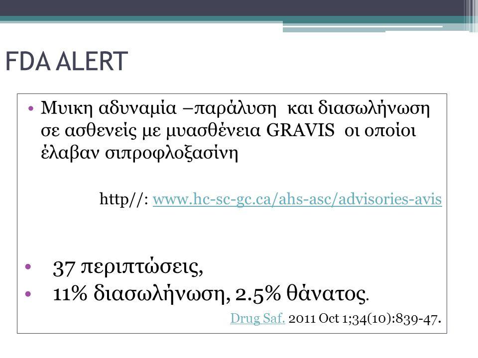 FDA ALERT Μυικη αδυναμία –παράλυση και διασωλήνωση σε ασθενείς με μυασθένεια GRAVIS οι οποίοι έλαβαν σιπροφλοξασίνη http//: www.hc-sc-gc.ca/ahs-asc/ad