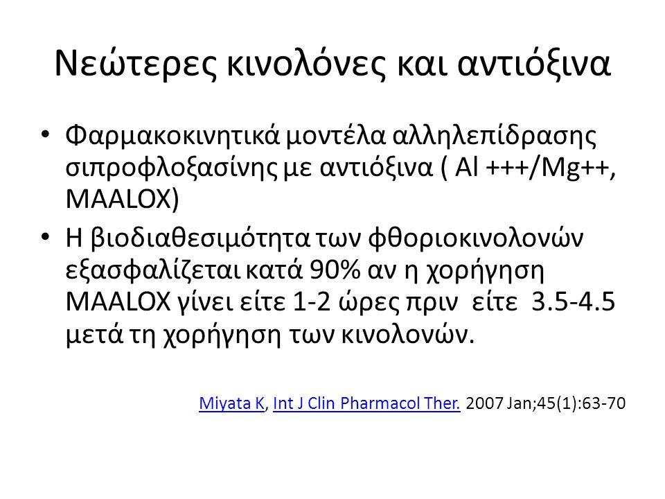 Νεώτερες κινολόνες και αντιόξινα Φαρμακοκινητικά μοντέλα αλληλεπίδρασης σιπροφλοξασίνης με αντιόξινα ( Al +++/Mg++, MAALOX) Η βιοδιαθεσιμότητα των φθο