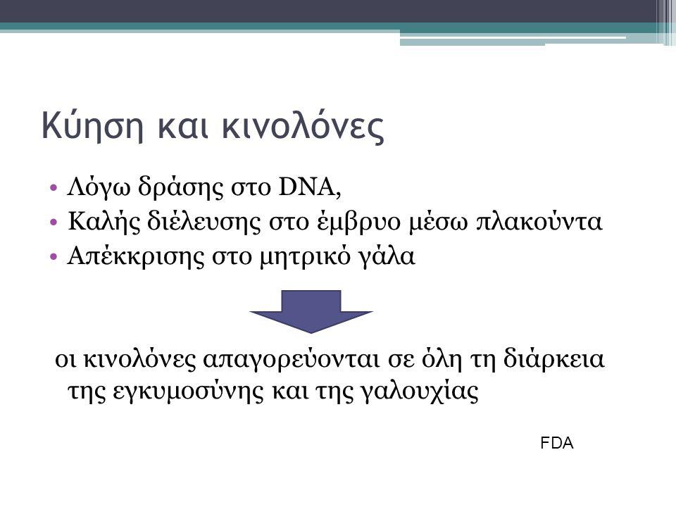 Κύηση και κινολόνες Λόγω δράσης στο DNA, Καλής διέλευσης στο έμβρυο μέσω πλακούντα Απέκκρισης στο μητρικό γάλα οι κινολόνες απαγορεύονται σε όλη τη δι