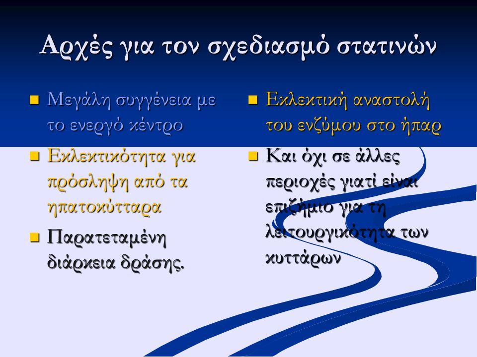 Αρχές για τον σχεδιασμό στατινών Μεγάλη συγγένεια με το ενεργό κέντρο Μεγάλη συγγένεια με το ενεργό κέντρο Εκλεκτικότητα για πρόσληψη από τα ηπατοκύττ