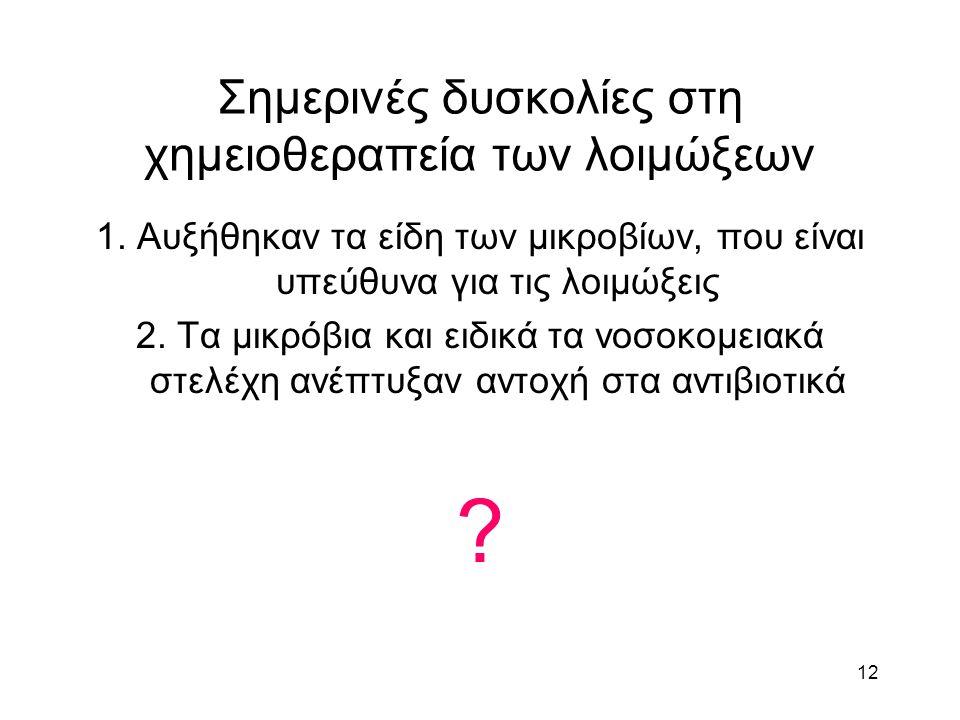 12 Σημερινές δυσκολίες στη χημειοθεραπεία των λοιμώξεων 1.