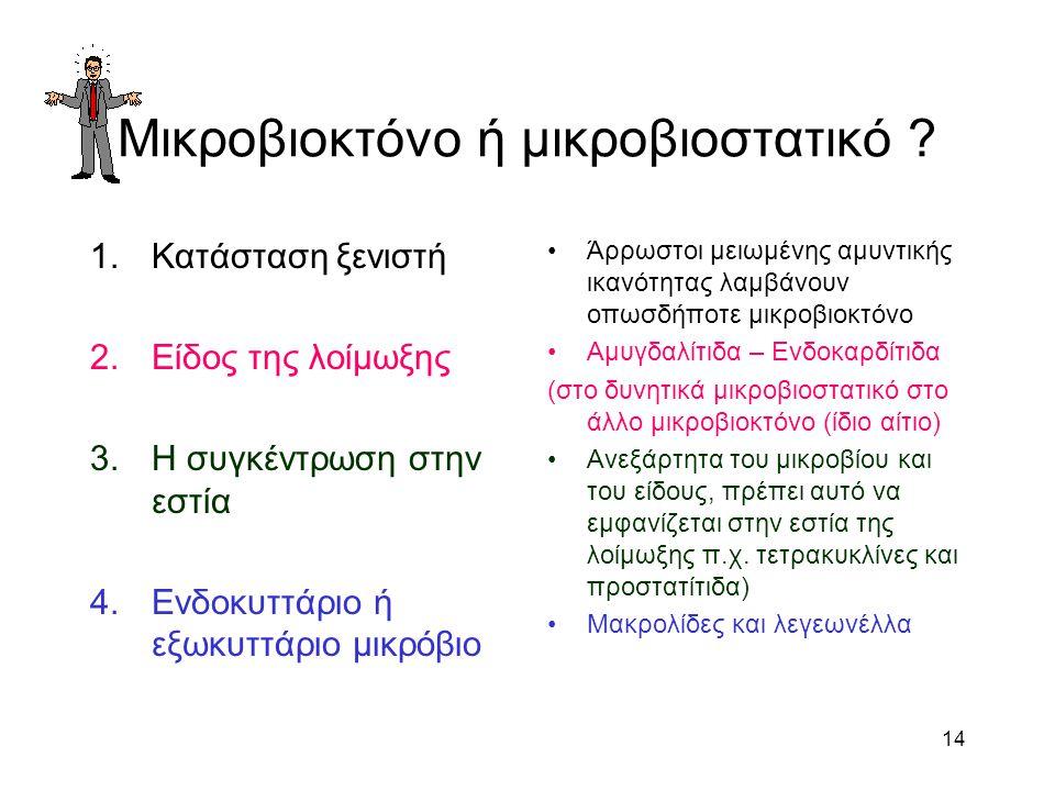 14 Μικροβιοκτόνο ή μικροβιοστατικό .