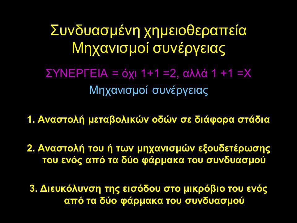 16 Συνδυασμένη χημειοθεραπεία Μηχανισμοί συνέργειας ΣΥΝΕΡΓΕΙΑ = όχι 1+1 =2, αλλά 1 +1 =Χ Μηχανισμοί συνέργειας 1.