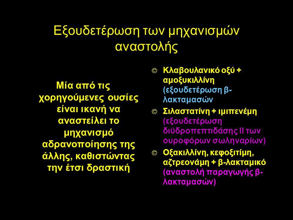 17 Εξουδετέρωση των μηχανισμών αναστολής Μία από τις χορηγούμενες ουσίες είναι ικανή να αναστείλει το μηχανισμό αδρανοποίησης της άλλης, καθιστώντας την έτσι δραστική © Κλαβουλανικό οξύ + αμοξυκιλλίνη (εξουδετέρωση β- λακταμασών © Σιλαστατίνη + ιμιπενέμη (εξουδετέρωση διϋδροπεπτιδάσης ΙΙ των ουροφόρων σωληναρίων) © Οξακιλλίνη, κεφοξιτίμη, αζτρεονάμη + β-λακταμικό (αναστολή παραγωγής β- λακταμασών)