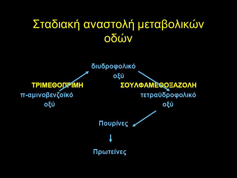 19 Σταδιακή αναστολή μεταβολικών οδών διυδροφολικό οξύ ΤΡΙΜΕΘΟΠΡΙΜΗ ΣΟΥΛΦΑΜΕΘΟΞΑΖΟΛΗ π-αμινοβενζοϊκό τετραϋδροφολικόοξύ Πουρίνες Πρωτείνες