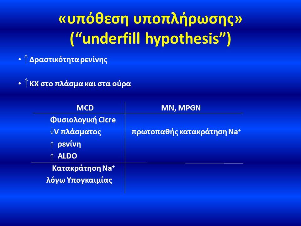 """«υπόθεση υποπλήρωσης» (""""underfill hypothesis"""") Δραστικότητα ρενίνης ΚΧ στο πλάσμα και στα ούρα MCD MN, MPGN Φυσιολογική Clcre V πλάσματος πρωτοπαθής κ"""