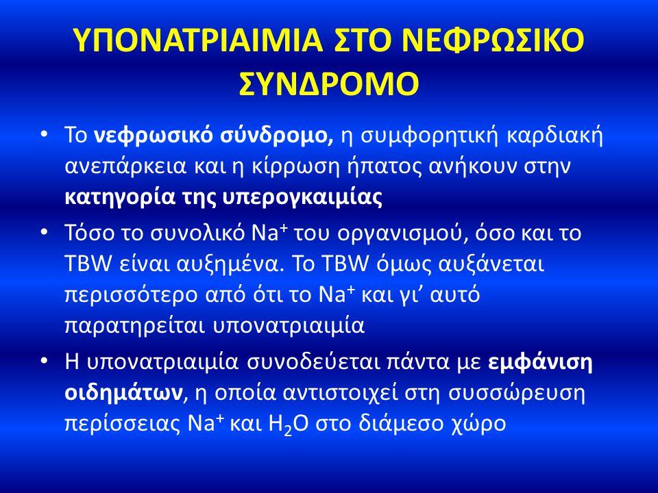 ΥΠΟΝΑΤΡΙΑΙΜΙΑ ΣΤΟ ΝΕΦΡΩΣΙΚΟ ΣΥΝΔΡΟΜΟ Το νεφρωσικό σύνδρομο χαρακτηρίζεται από πρωτεϊνουρία >3,5 g/24ωρο στον ενήλικα, υποαλβουμιναιμία < 3,5 g/dL, οίδημα, υπερχοληστερολαιμία και λιπιδουρία Το νεφρωσικό σύνδρομο χαρακτηρίζεται από ενδογενή νεφρική νόσο και διαταραχή της νεφρικής λειτουργίας Διαταραχή της απέκκρισης Na + παρά την αύξηση Κατακράτηση H 2 O του εξωκυττάριου όγκου
