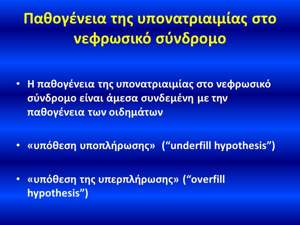 Παθογένεια της υπονατριαιμίας στο νεφρωσικό σύνδρομο Η παθογένεια της υπονατριαιμίας στο νεφρωσικό σύνδρομο είναι άμεσα συνδεμένη με την παθογένεια τω