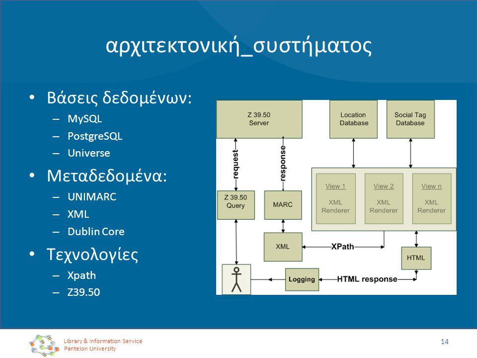 αρχιτεκτονική_συστήματος Βάσεις δεδομένων: – MySQL – PostgreSQL – Universe Μεταδεδομένα: – UNIMARC – XML – Dublin Core Τεχνολογίες – Xpath – Z39.50 14