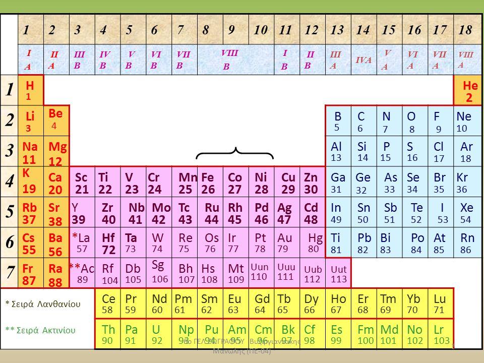 Newlands : Η «αρμονία» της Οκτάδας και στην Χημεία. Newlands : Η «αρμονία» της Οκτάδας και στην Χημεία. Meyer : Περιοδικότητα στις Φυσικές ιδιότητες M
