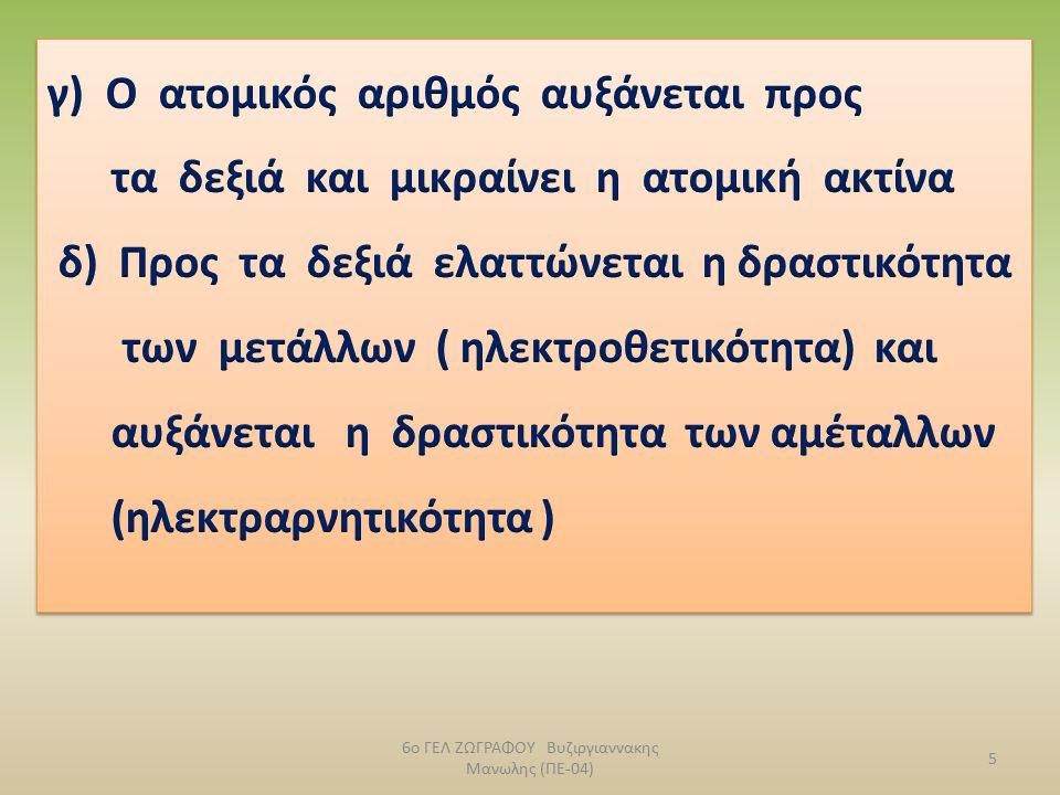 1. ΠΕΡΙΟΔΟΣ του Π.Π : 6ο ΓΕΛ ΖΩΓΡΑΦΟΥ Βυζιργιαννακης Μανωλης (ΠΕ-04) 4