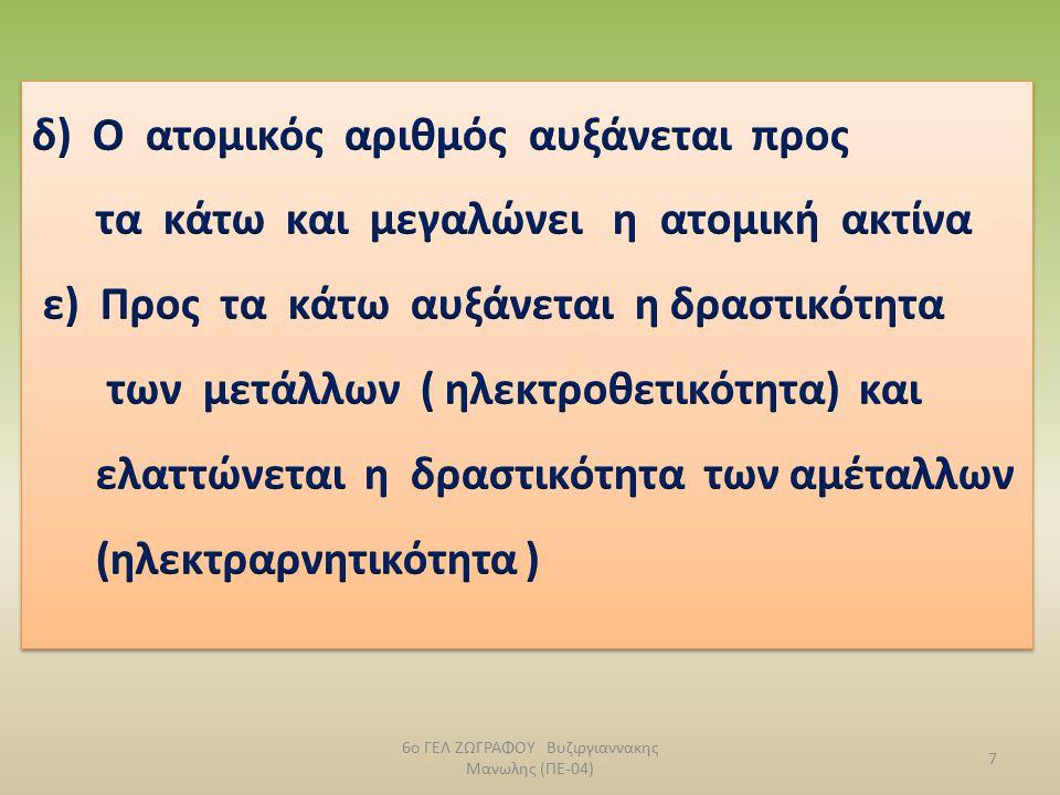 2. ΟΜΑΔΑ του Π.Π 6ο ΓΕΛ ΖΩΓΡΑΦΟΥ Βυζιργιαννακης Μανωλης (ΠΕ-04) 6