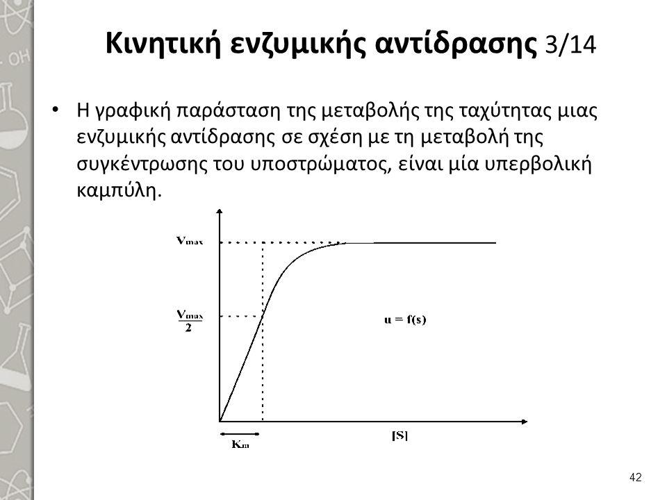 Κινητική ενζυμικής αντίδρασης 3/14 Η γραφική παράσταση της μεταβολής της ταχύτητας μιας ενζυμικής αντίδρασης σε σχέση με τη μεταβολή της συγκέντρωσης