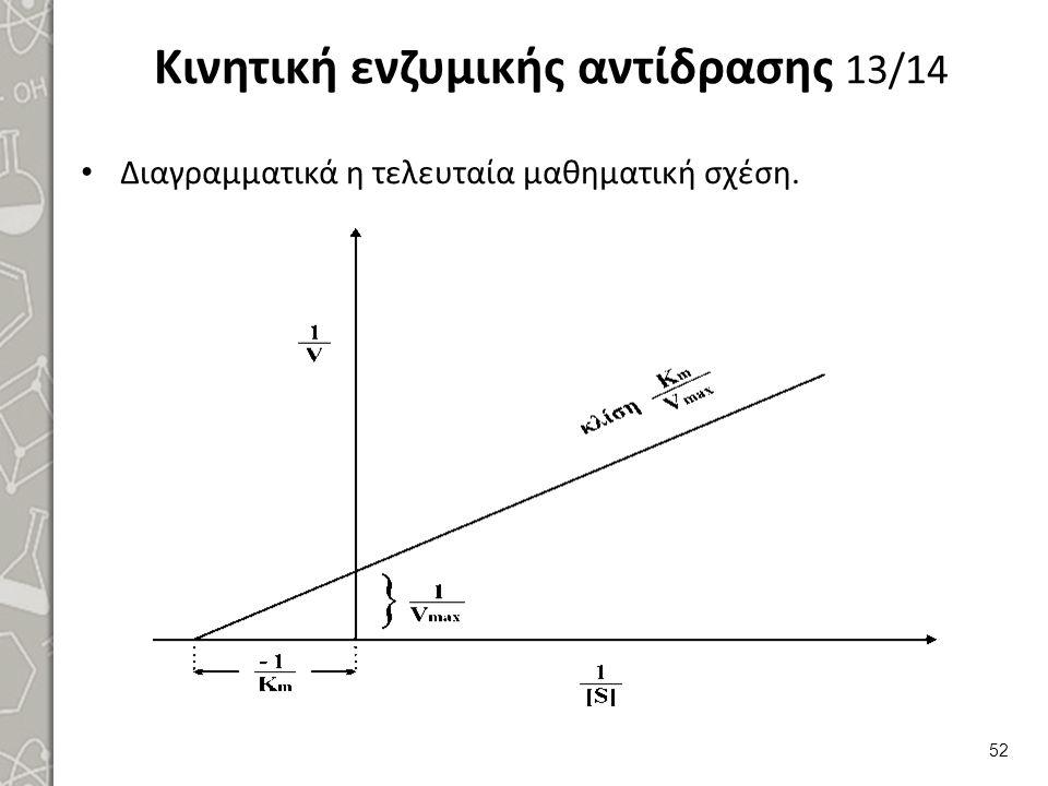 Κινητική ενζυμικής αντίδρασης 13/14 Διαγραμματικά η τελευταία μαθηματική σχέση. 52