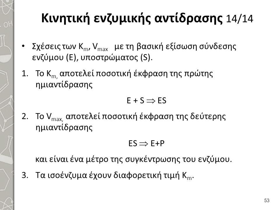 Κινητική ενζυμικής αντίδρασης 14/14 Σχέσεις των K m, V max με τη βασική εξίσωση σύνδεσης ενζύμου (E), υποστρώματος (S). 1.To K m, αποτελεί ποσοτική έκ