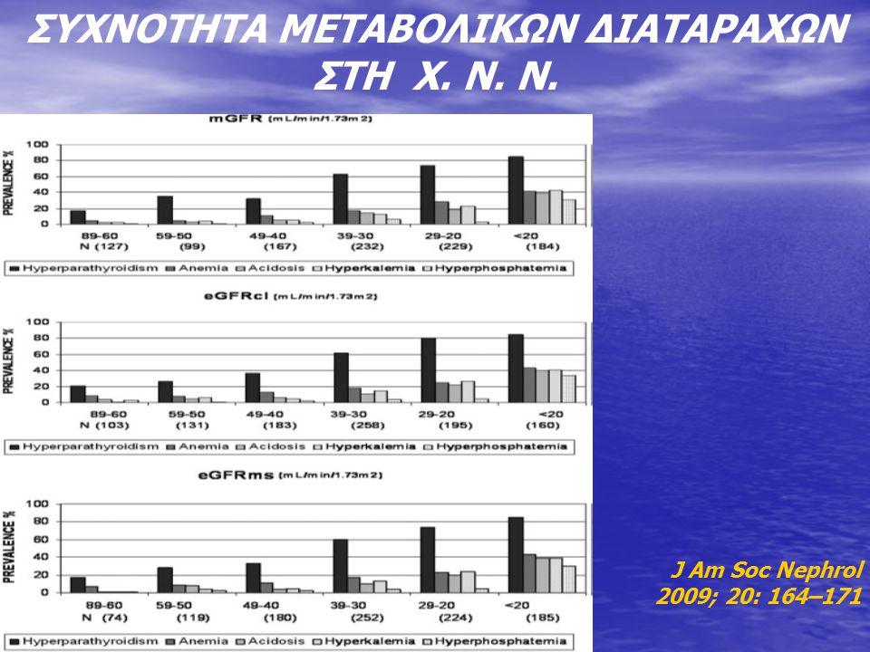 J Am Soc Nephrol 2009; 20: 164–171 ΣΥΧΝΟΤΗΤΑ ΜΕΤΑΒΟΛΙΚΩΝ ΔΙΑΤΑΡΑΧΩΝ ΣΤΗ Χ. Ν. Ν.