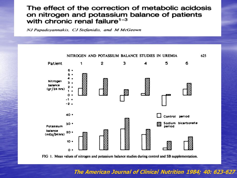 The American Journal of Clinical Nutrition 1984; 40: 623-627