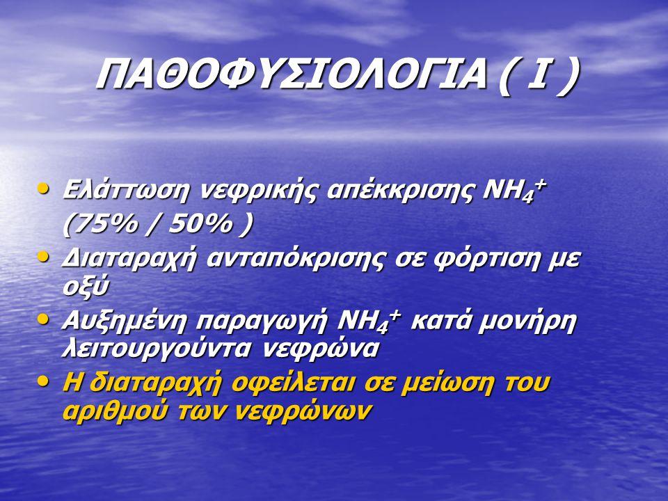 ΠΑΘΟΦΥΣΙΟΛΟΓΙΑ ( I ) Ελάττωση νεφρικής απέκκρισης NH 4 + Ελάττωση νεφρικής απέκκρισης NH 4 + (75% / 50% ) Διαταραχή ανταπόκρισης σε φόρτιση με οξύ Δια