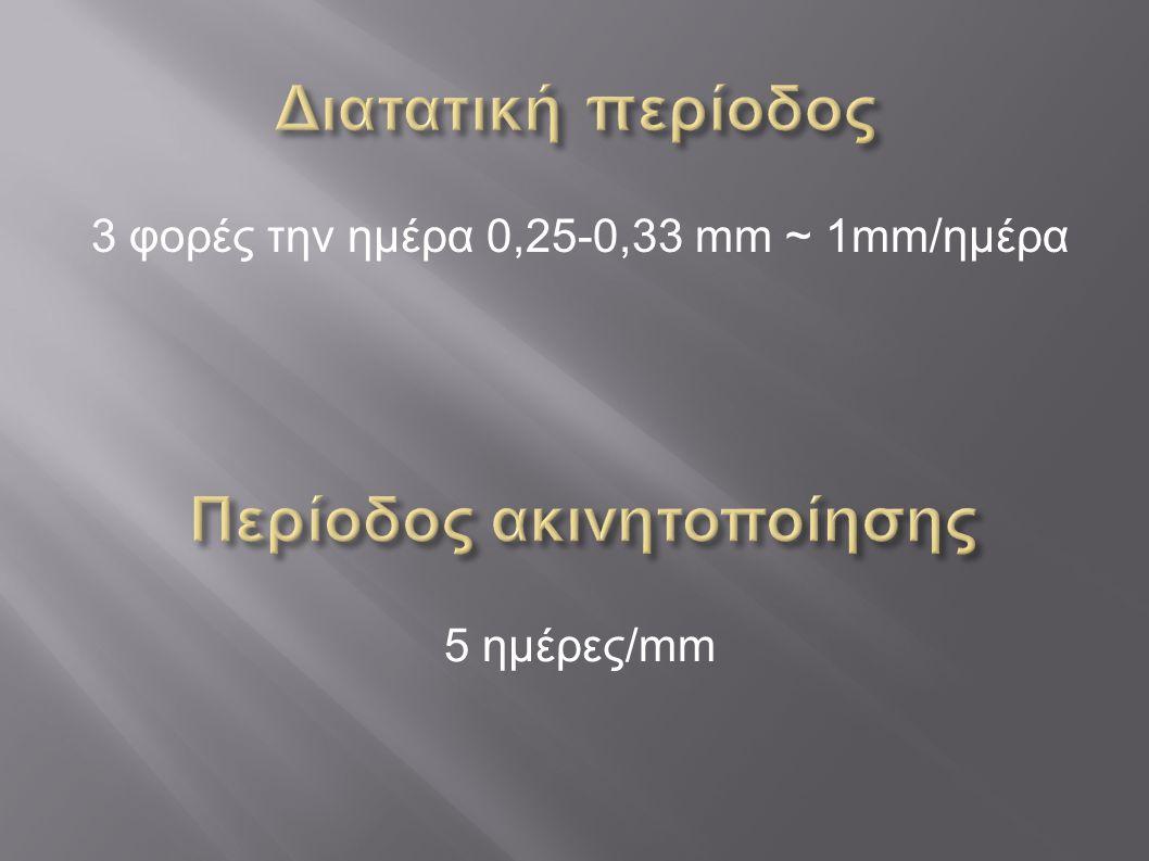 3 φορές την ημέρα 0,25-0,33 mm ~ 1mm/ημέρα 5 ημέρες/mm