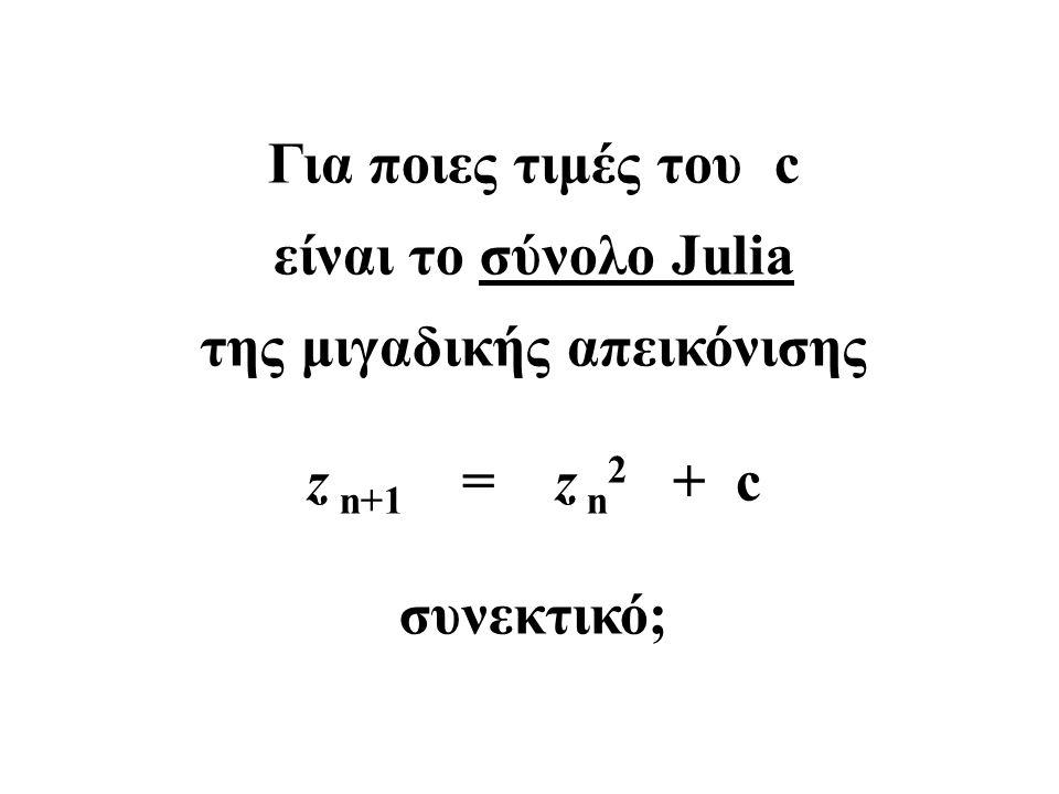 Για ποιες τιμές του c είναι το σύνολο Julia της μιγαδικής απεικόνισης z n+1 = z n 2 + c συνεκτικό;