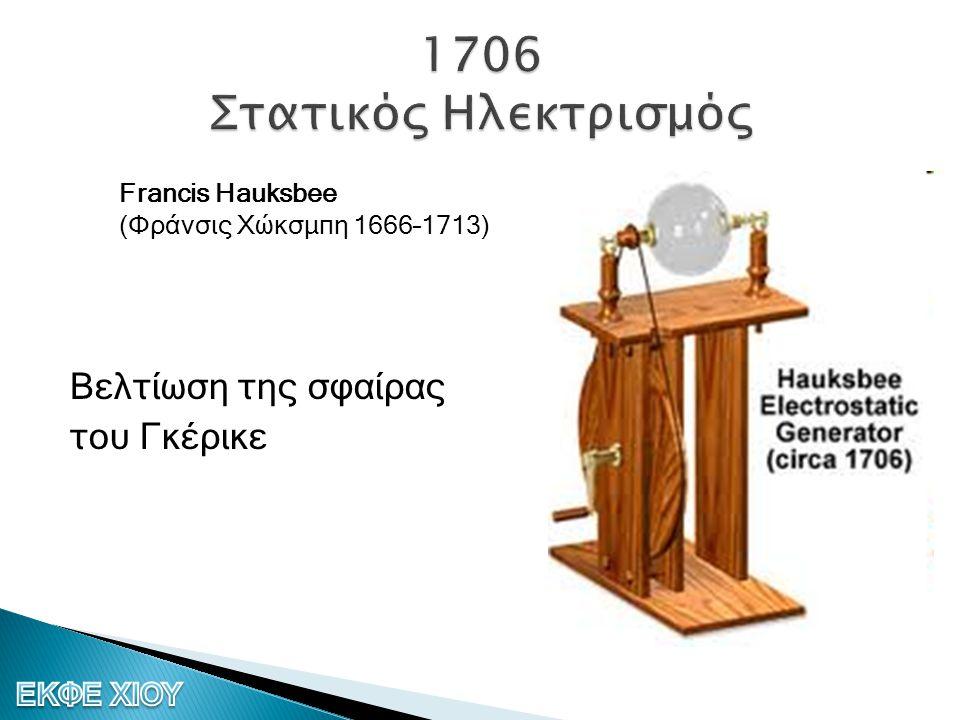 Βελτίωση της σφαίρας του Γκέρικε Francis Hauksbee (Φράνσις Χώκσμπη 1666–1713)