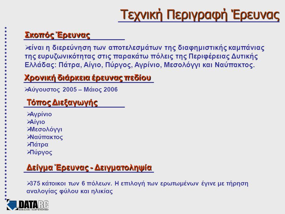Τεχνική Περιγραφή Έρευνας Χρονική διάρκεια έρευνας πεδίου  Αύγουστος 2005 – Μάιος 2006 Τόπος Διεξαγωγής  Αγρίνιο  Αίγιο  Μεσολόγγι  Ναύπακτος  Πάτρα  Πύργος Δείγμα Έρευνας - Δειγματοληψία  375 κάτοικοι των 6 πόλεων.
