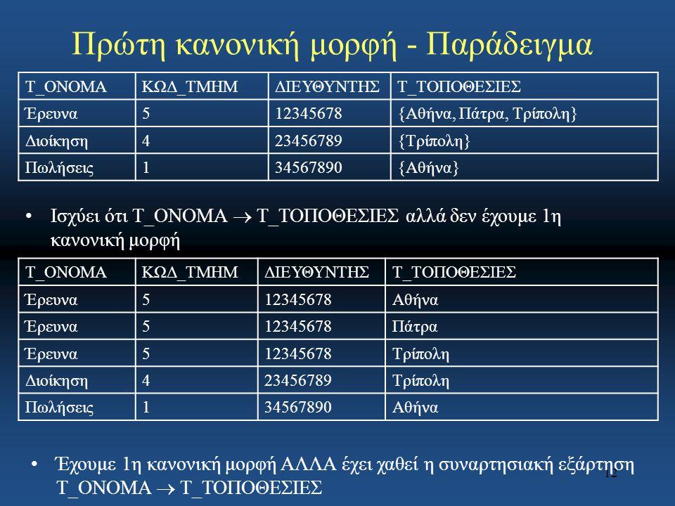 12 Πρώτη κανονική μορφή - Παράδειγμα Τ_ΟΝΟΜΑΚΩΔ_ΤΜΗΜΔΙΕΥΘΥΝΤΗΣΤ_ΤΟΠΟΘΕΣΙΕΣ Έρευνα512345678{Αθήνα, Πάτρα, Τρίπολη} Διοίκηση423456789{Τρίπολη} Πωλήσεις1