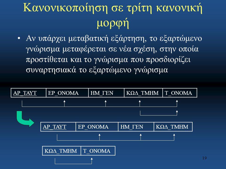19 Κανονικοποίηση σε τρίτη κανονική μορφή Αν υπάρχει μεταβατική εξάρτηση, το εξαρτώμενο γνώρισμα μεταφέρεται σε νέα σχέση, στην οποία προστίθεται και