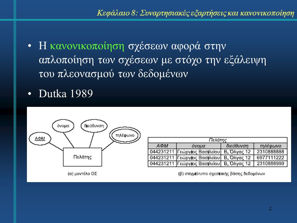 2 Η κανονικοποίηση σχέσεων αφορά στην απλοποίηση των σχέσεων με στόχο την εξάλειψη του πλεονασμού των δεδομένων Dutka 1989 Κεφάλαιο 8: Συναρτησιακές ε