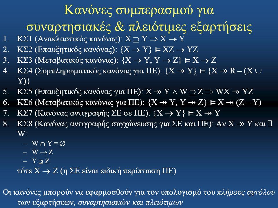 28 Κανόνες συμπερασμού για συναρτησιακές & πλειότιμες εξαρτήσεις 1.ΚΣ1 (Ανακλαστικός κανόνας): X  Y  X  Y 2.ΚΣ2 (Επαυξητικός κανόνας): {X  Y} ⊨ ΧΖ