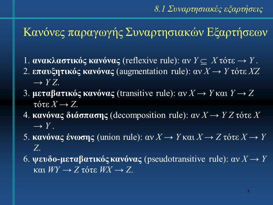 5 Κανόνες παραγωγής Συναρτησιακών Εξαρτήσεων 1. ανακλαστικός κανόνας (reflexive rule): αν Y  X τότε → Y. 2. επαυξητικός κανόνας (augmentation rule):
