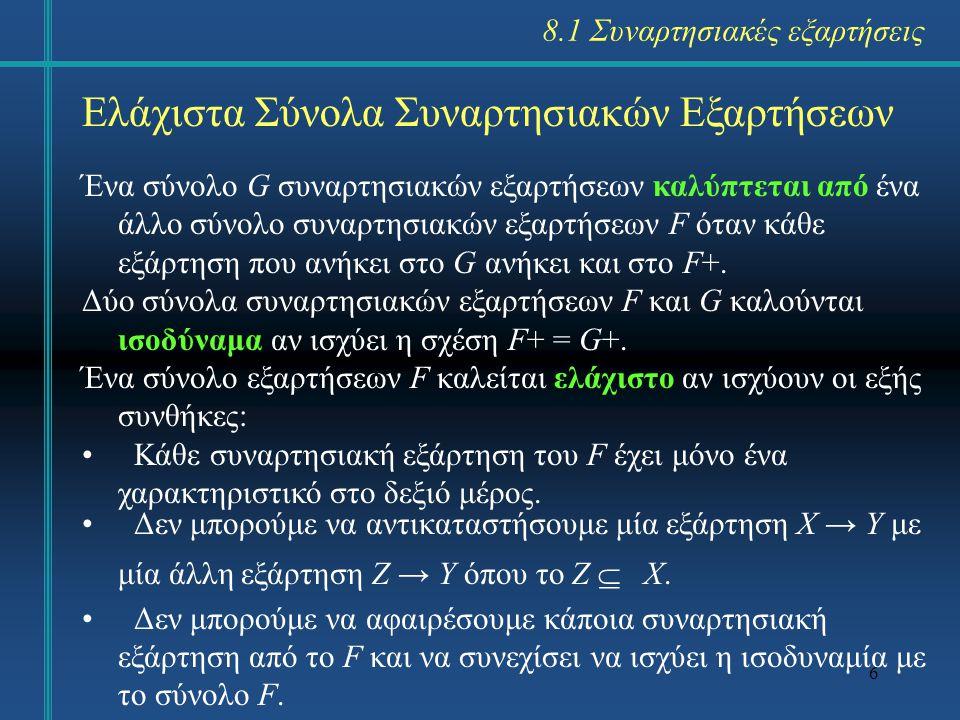6 Ελάχιστα Σύνολα Συναρτησιακών Εξαρτήσεων Ένα σύνολο G συναρτησιακών εξαρτήσεων καλύπτεται από ένα άλλο σύνολο συναρτησιακών εξαρτήσεων F όταν κάθε ε