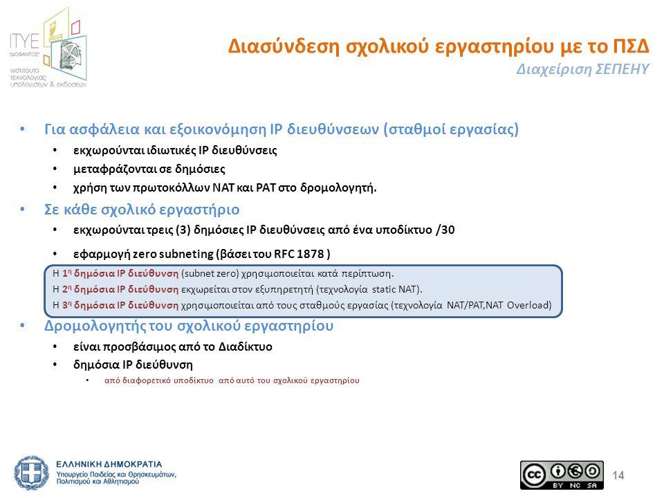 Διασύνδεση σχολικού εργαστηρίου με το ΠΣΔ Διαχείριση ΣΕΠΕΗΥ Για ασφάλεια και εξοικονόμηση IP διευθύνσεων (σταθμοί εργασίας) εκχωρούνται ιδιωτικές IP δ