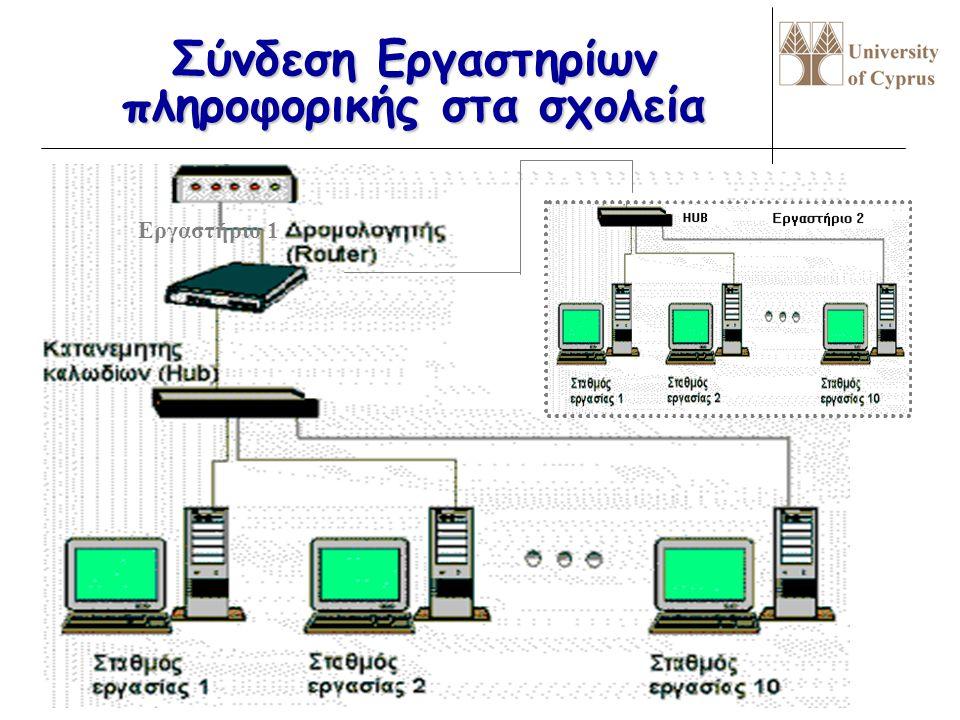 Σύνδεση Εργαστηρίων πληροφορικής στα σχολεία Εργαστήριο 1