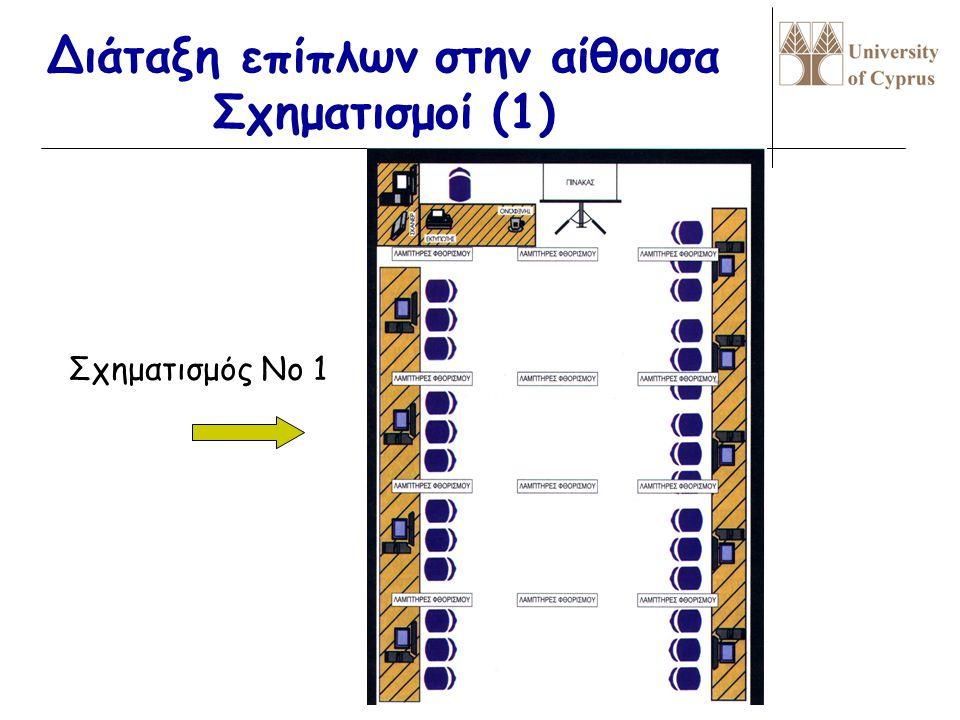 Διάταξη επίπλων στην αίθουσα Σχηματισμοί (1) Σχηματισμός Νο 1