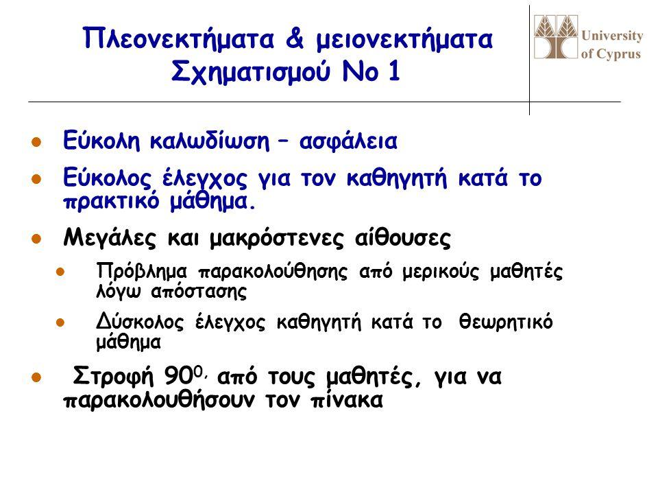 Διάταξη επίπλων στην αίθουσα Σχηματισμοί (2) Σχηματισμός Νο 2