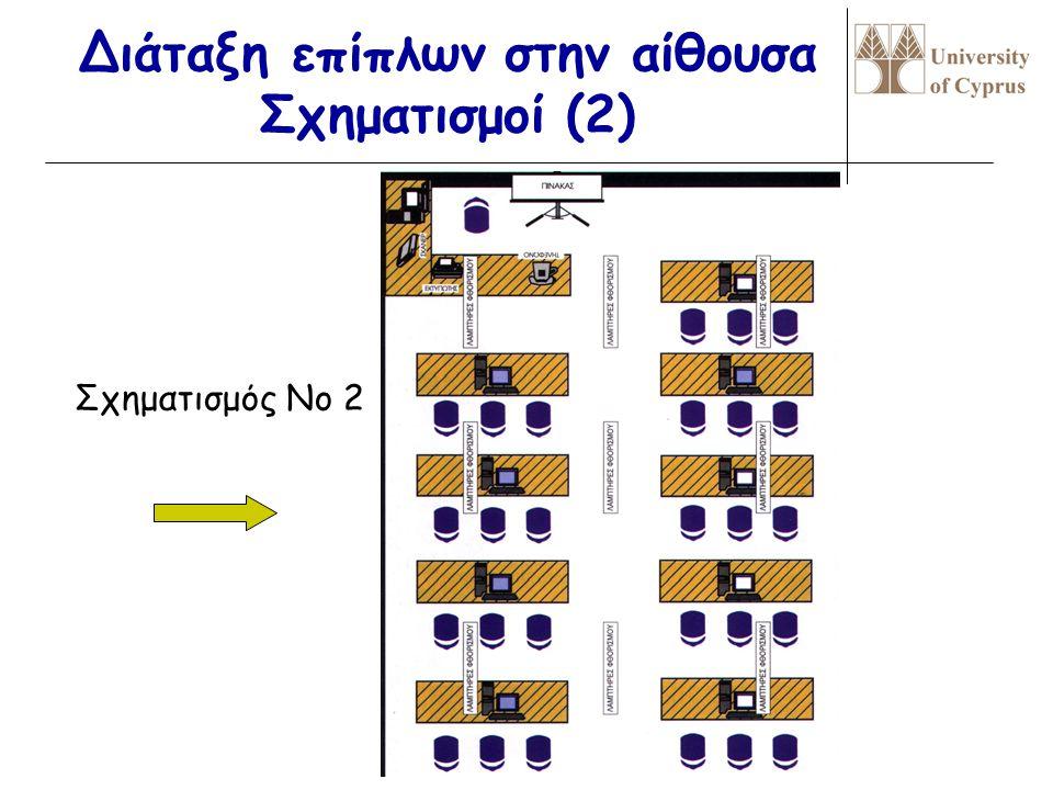 Πλεονεκτήματα & μειονεκτήματα Σχηματισμού Νο 2 1.