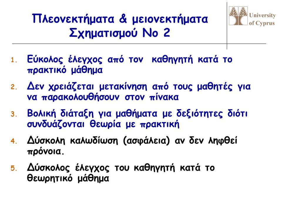 Πλεονεκτήματα & μειονεκτήματα Σχηματισμού Νο 2 1. Εύκολος έλεγχος από τον καθηγητή κατά το πρακτικό μάθημα 2. Δεν χρειάζεται μετακίνηση από τους μαθητ
